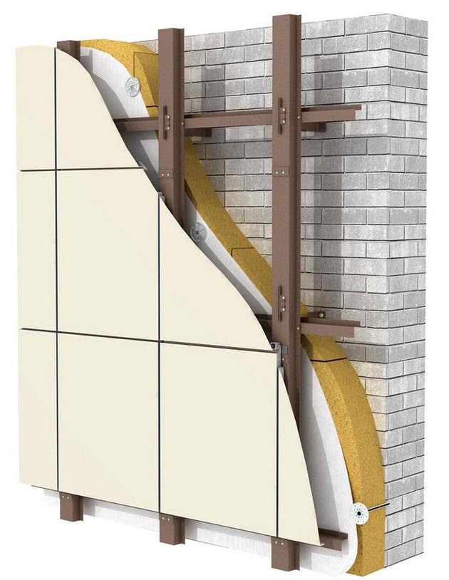 Системы вентилируемых фасадов, навесные фасадные