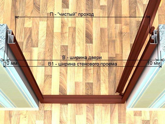 При заказе двери также нужно уделить внимание тому, в какую сторону она будет открываться, и какова будет ширина проёма